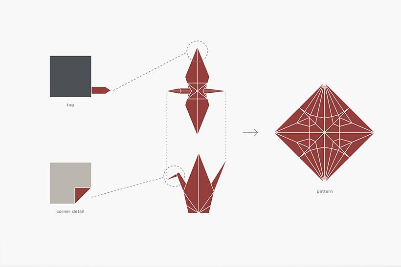 airlines design